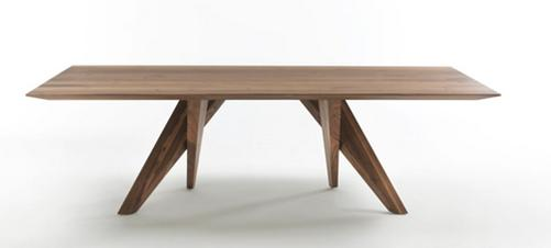 table-sw